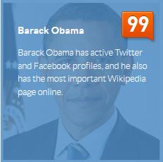 Klout Score - Obama